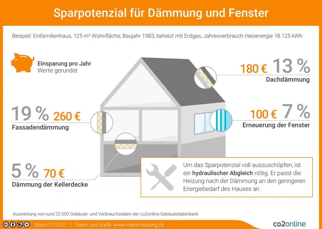 Henke Dachdecker für Bückeburg - Hauseigentümer gesucht: natürlich dämmen und Prämie erhalten